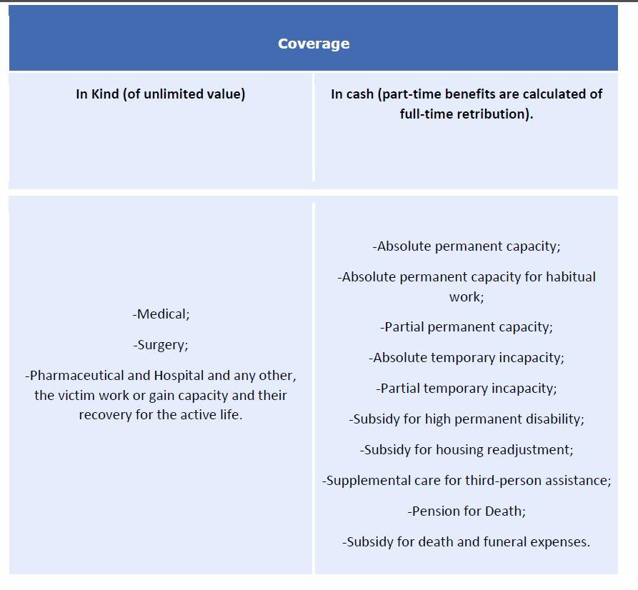 Workers compensation insurance R2 - Mediação de Seguros Lda. 2